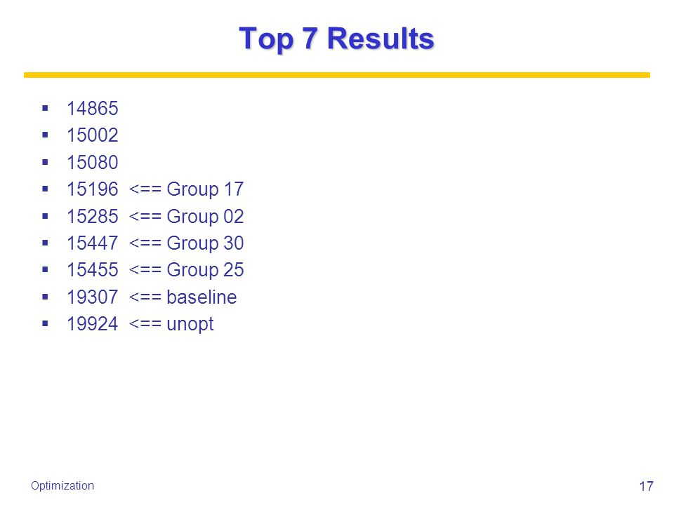 17 Optimization Top 7 Results  14865  15002  15080  15196 <== Group 17  15285 <== Group 02  15447 <== Group 30  15455 <== Group 25  19307 <== baseline  19924 <== unopt