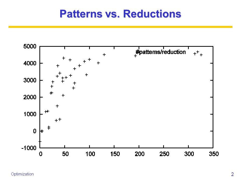 2 Optimization Patterns vs. Reductions