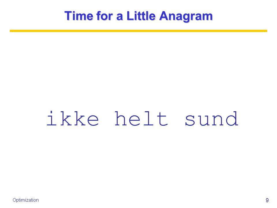 10 Optimization Time for a Little Anagram teknisk uheld