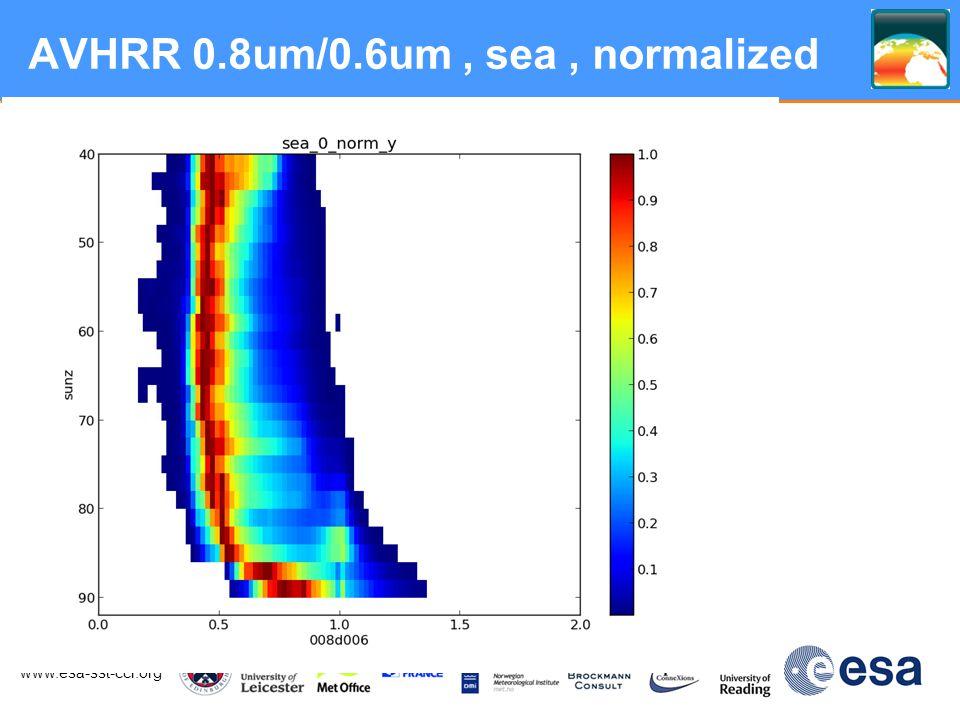 www.esa-sst-cci.org AVHRR 0.8um/0.6um, sea, normalized