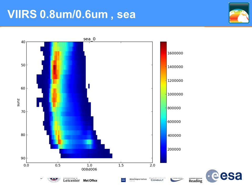 www.esa-sst-cci.org VIIRS 0.8um/0.6um, sea