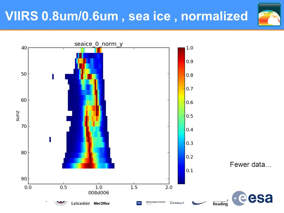 www.esa-sst-cci.org VIIRS 0.8um/0.6um, sea ice, normalized Fewer data...