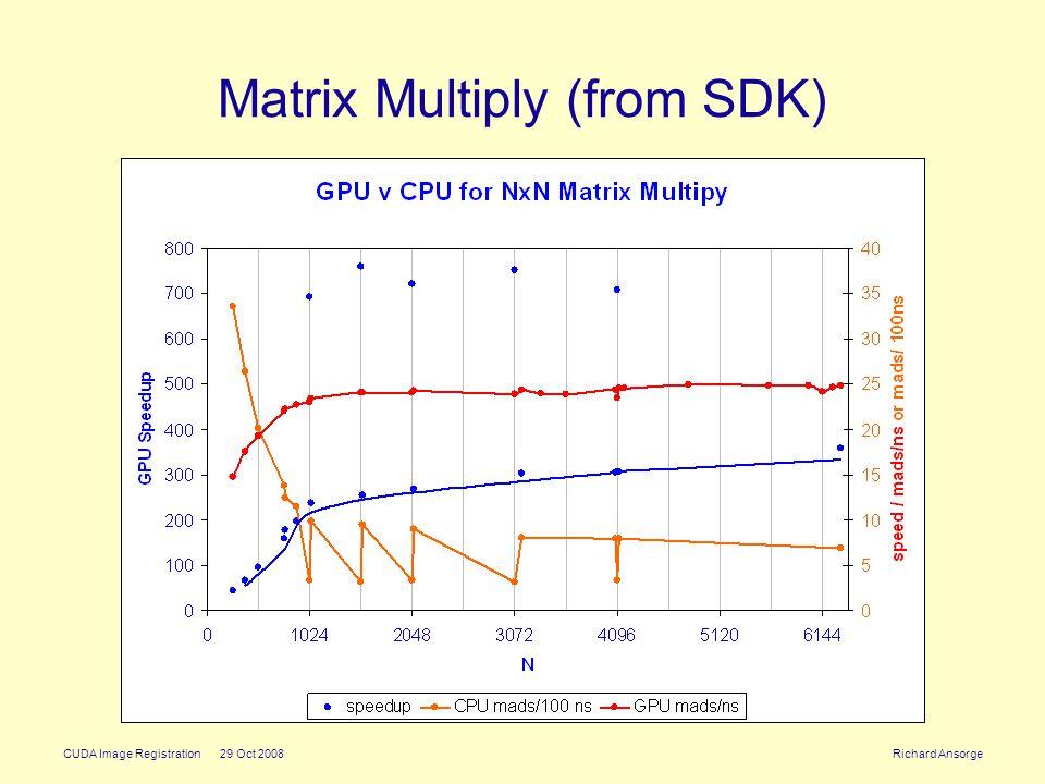 CUDA Image Registration 29 Oct 2008 Richard Ansorge Matrix Multiply (from SDK)