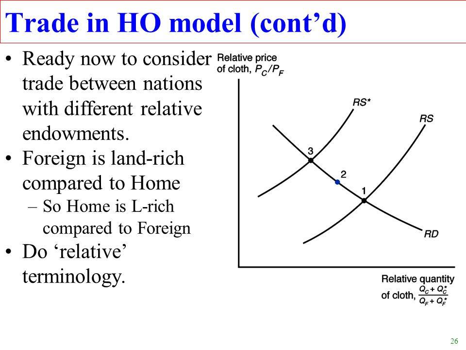 26 Trade in HO model (cont'd) Ready now to consider trade between nations with different relative endowments. Foreign is land-rich compared to Home –S