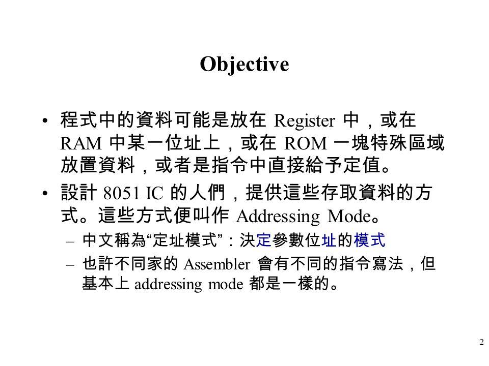 2 Objective 程式中的資料可能是放在 Register 中,或在 RAM 中某一位址上,或在 ROM 一塊特殊區域 放置資料,或者是指令中直接給予定值。 設計 8051 IC 的人們,提供這些存取資料的方 式。這些方式便叫作 Addressing Mode 。 – 中文稱為 定址模式 :決定參數位址的模式 – 也許不同家的 Assembler 會有不同的指令寫法,但 基本上 addressing mode 都是一樣的。