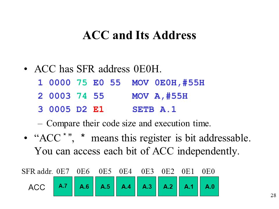 28 ACC and Its Address ACC has SFR address 0E0H.