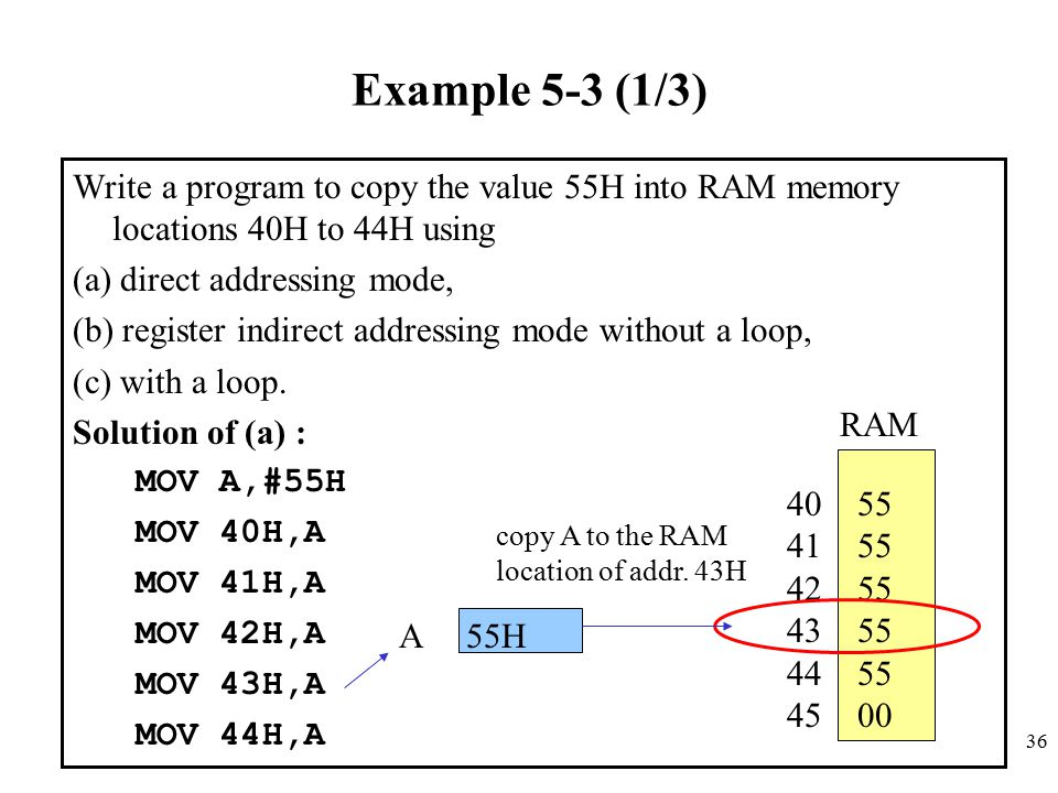 36 Example 5-3 (1/3) Write a program to copy the value 55H into RAM memory locations 40H to 44H using (a) direct addressing mode, (b) register indirect addressing mode without a loop, (c) with a loop.