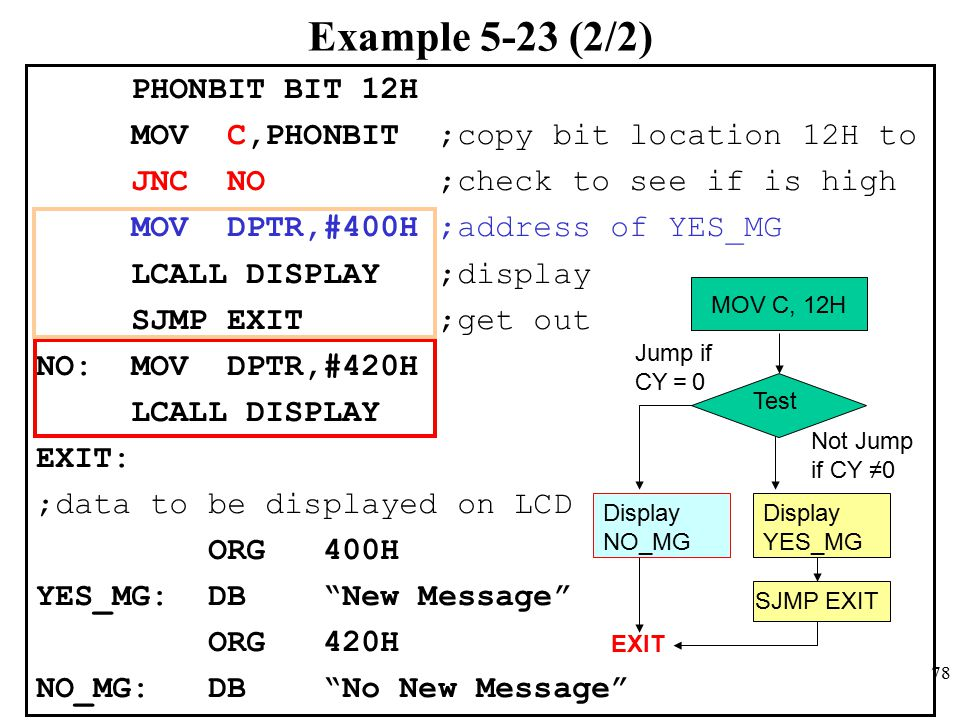78 Example 5-23 (2/2) PHONBIT BIT 12H MOV C,PHONBIT ;copy bit location 12H to JNC NO ;check to see if is high MOV DPTR,#400H ;address of YES_MG LCALL DISPLAY ;display SJMP EXIT ;get out NO: MOV DPTR,#420H LCALL DISPLAY EXIT: ;data to be displayed on LCD ORG 400H YES_MG: DB New Message ORG 420H NO_MG: DB No New Message Display YES_MG Test Jump if CY = 0 Not Jump if CY ≠0 EXIT MOV C, 12H Display NO_MG SJMP EXIT