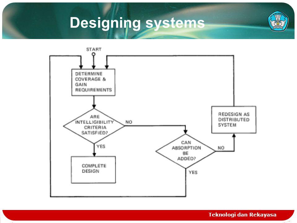 Designing systems Teknologi dan Rekayasa