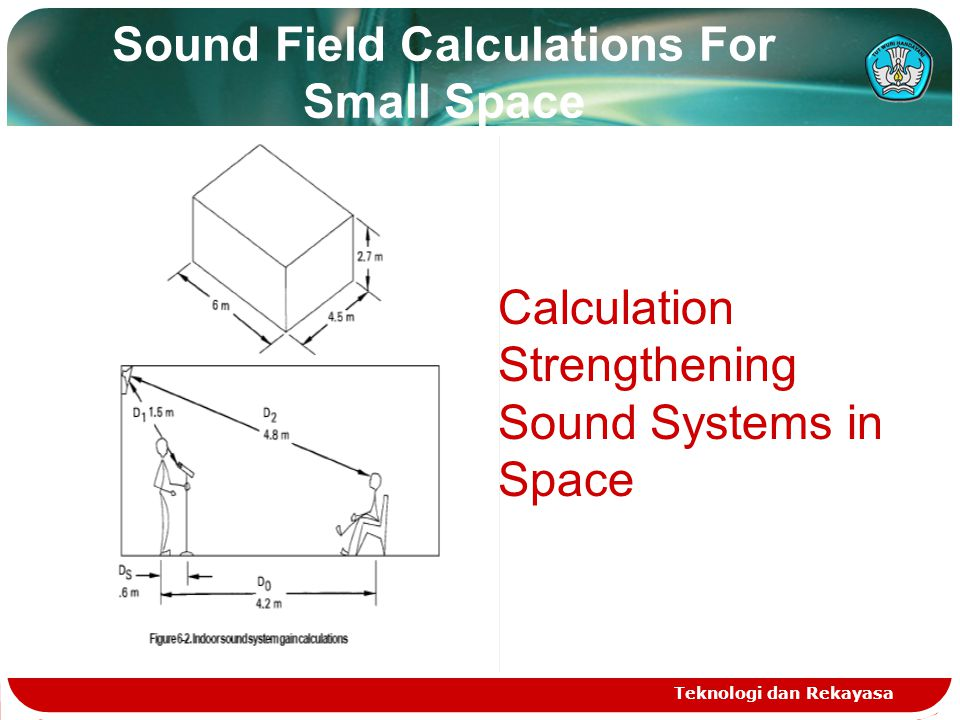 Sound Field Calculations For Small Space Teknologi dan Rekayasa Calculation Strengthening Sound Systems in Space