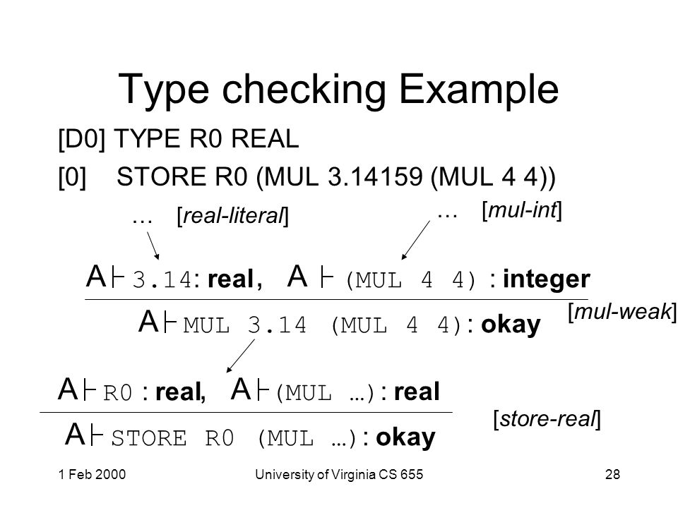 1 Feb 2000University of Virginia CS 65528 Type checking Example [D0] TYPE R0 REAL [0] STORE R0 (MUL 3.14159 (MUL 4 4)) [store-real] A R0 : real, A (MUL …) : real A STORE R0 (MUL …) : okay A 3.14 : real, A (MUL 4 4) : integer A MUL 3.14 (MUL 4 4) : okay [mul-weak] …[mul-int] …[real-literal]