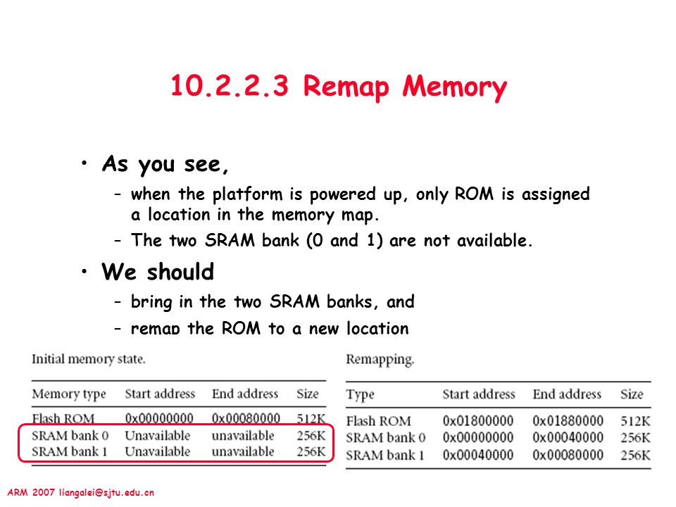 ARM 2007 liangalei@sjtu.edu.cn 10.2.2.3 Remap Memory As you see, –when the platform is powered up, only ROM is assigned a location in the memory map.