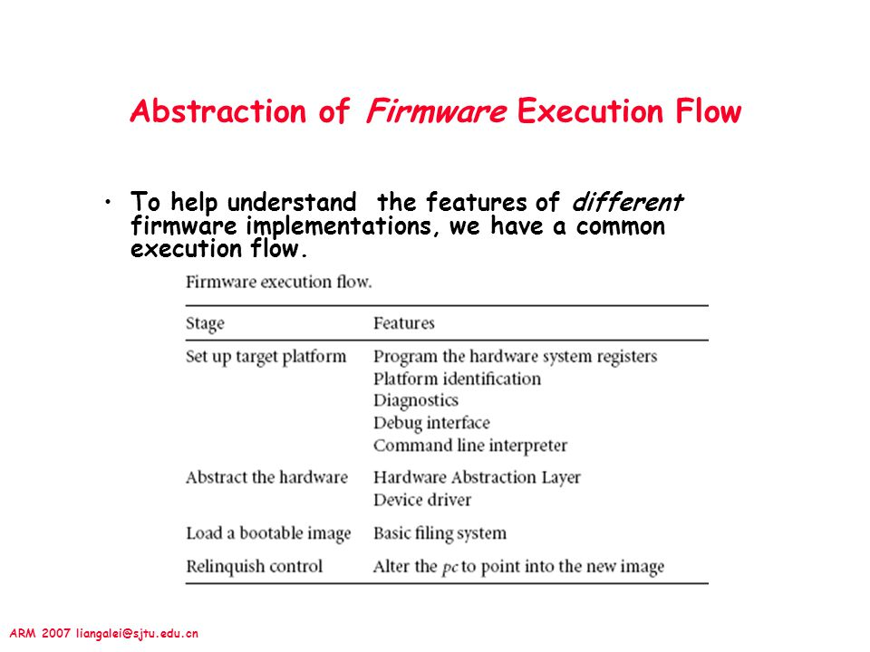ARM 2007 liangalei@sjtu.edu.cn Abstraction of Firmware Execution Flow To help understand the features of different firmware implementations, we have a