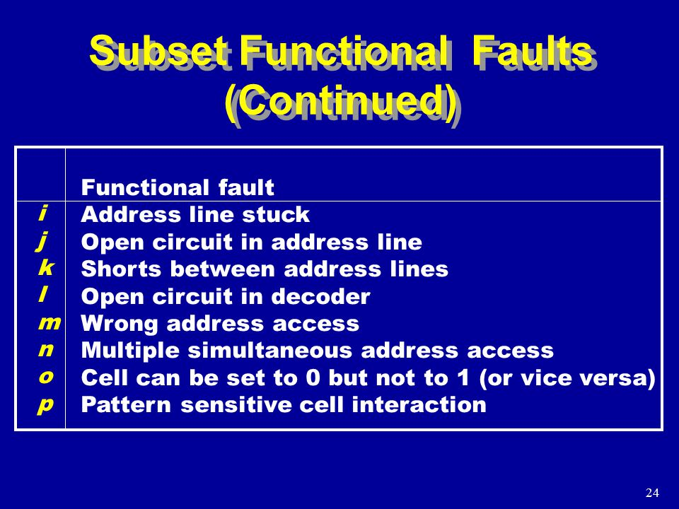 24 Subset Functional Faults (Continued) ijklmnopijklmnop Functional fault Address line stuck Open circuit in address line Shorts between address lines Open circuit in decoder Wrong address access Multiple simultaneous address access Cell can be set to 0 but not to 1 (or vice versa) Pattern sensitive cell interaction