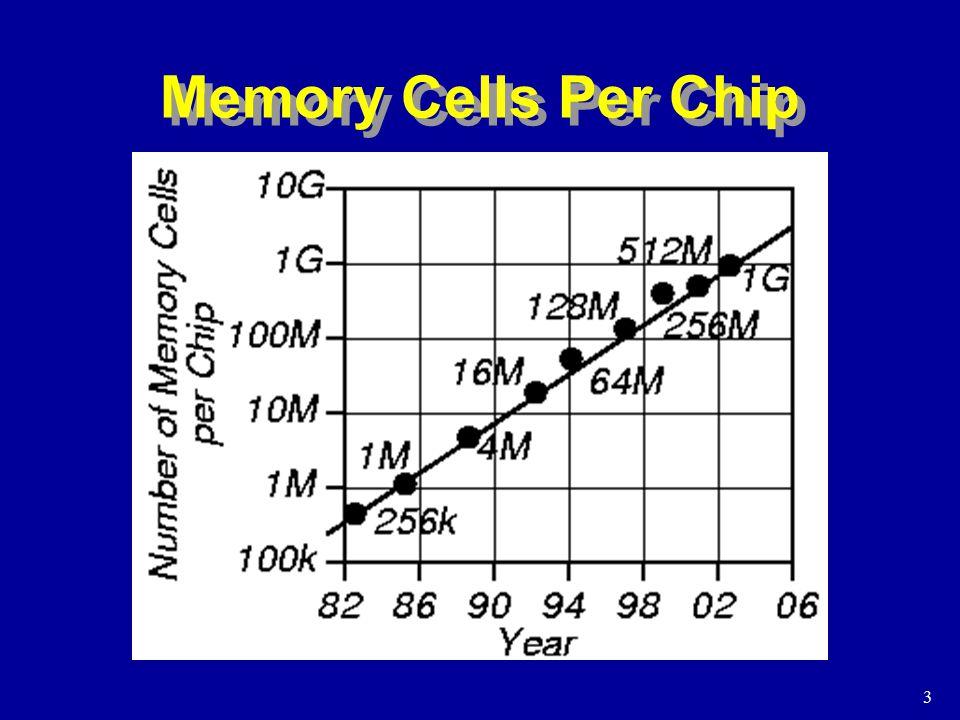3 Memory Cells Per Chip