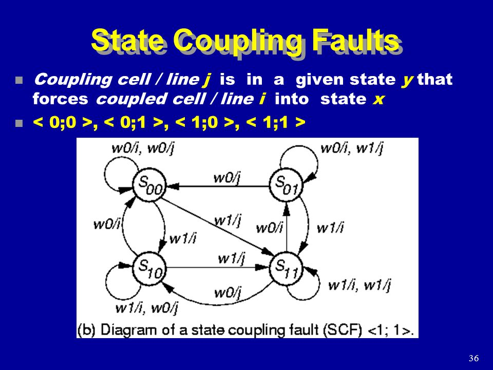 36 State Coupling Faults n Coupling cell / line j is in a given state y that forces coupled cell / line i into state x n,,,