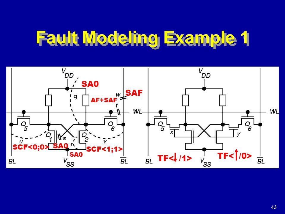 43 Fault Modeling Example 1 SCF SA0 SCF AF+SAF SAF SA0 TF