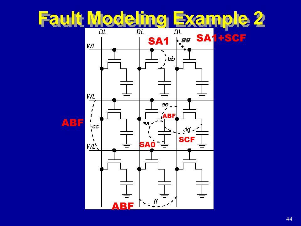 44 Fault Modeling Example 2 ABF SA0 ABF SA1 SA1+SCF SCF gg