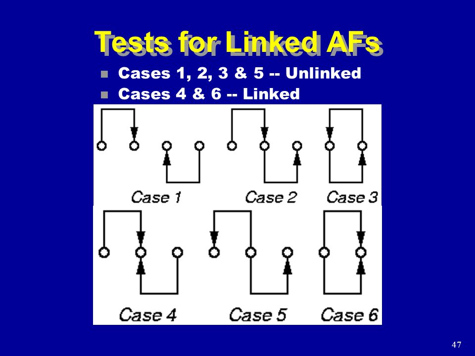 47 Tests for Linked AFs n Cases 1, 2, 3 & 5 -- Unlinked n Cases 4 & 6 -- Linked
