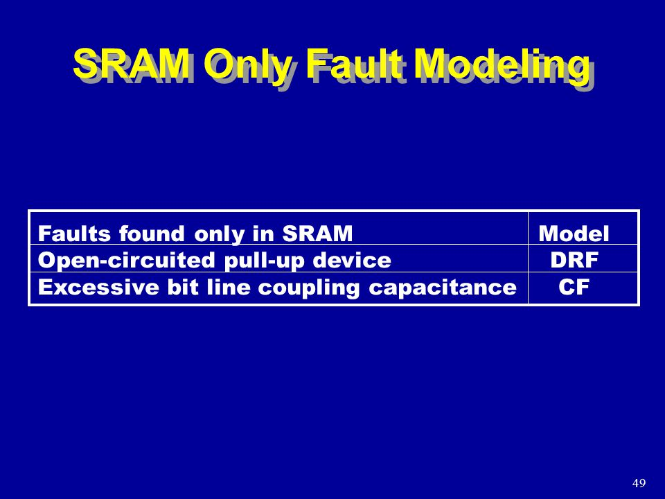 49 SRAM Only Fault Modeling Faults found only in SRAM Open-circuited pull-up device Excessive bit line coupling capacitance Model DRF CF