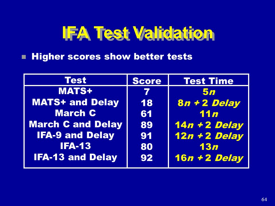 64 IFA Test Validation n Higher scores show better tests Test MATS+ MATS+ and Delay March C March C and Delay IFA-9 and Delay IFA-13 IFA-13 and Delay Score 7 18 61 89 91 80 92 Test Time 5n 8n + 2 Delay 11n 14n + 2 Delay 12n + 2 Delay 13n 16n + 2 Delay