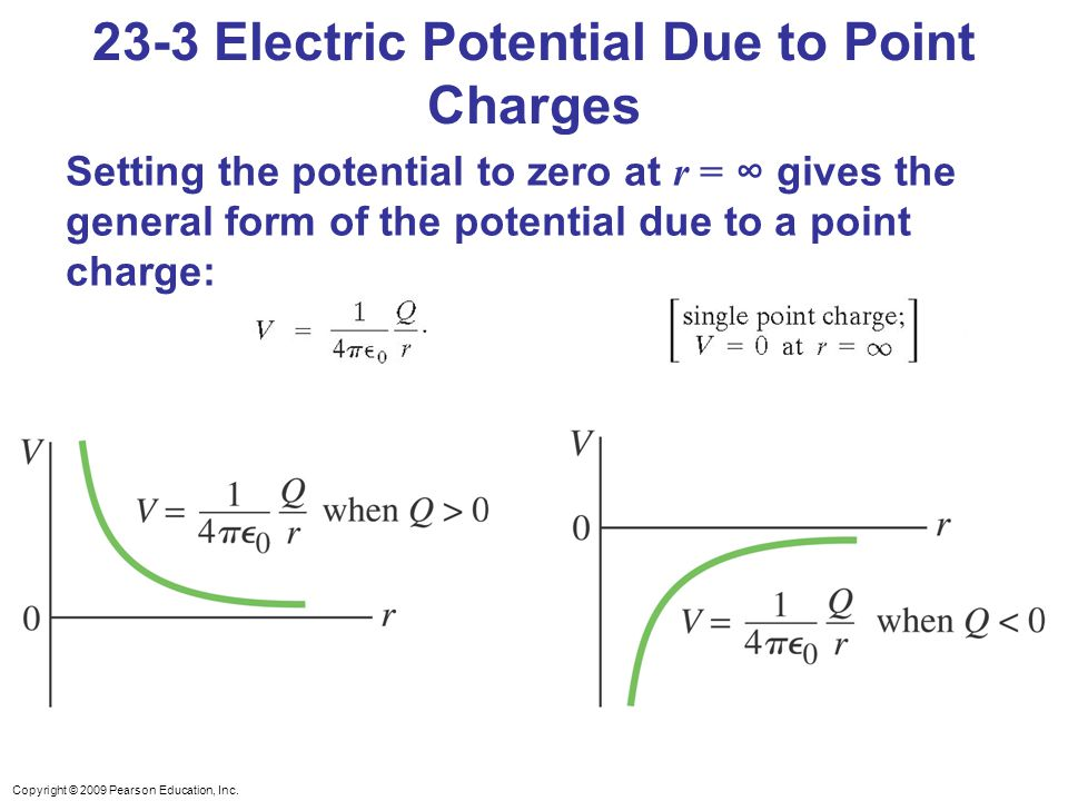 Copyright © 2009 Pearson Education, Inc. 23-3 Electric Potential Due to Point Charges Setting the potential to zero at r = ∞ gives the general form of