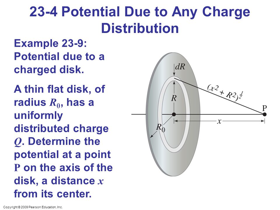 Copyright © 2009 Pearson Education, Inc. 23-4 Potential Due to Any Charge Distribution Example 23-9: Potential due to a charged disk. A thin flat disk
