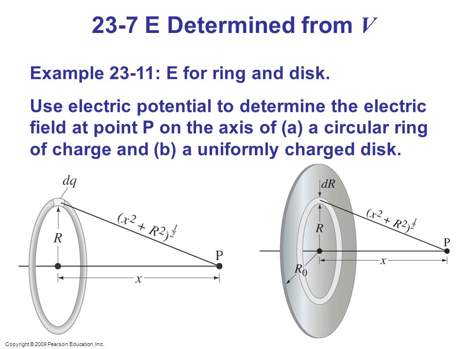 Copyright © 2009 Pearson Education, Inc. 23-7 E Determined from V Example 23-11: E for ring and disk. Use electric potential to determine the electric