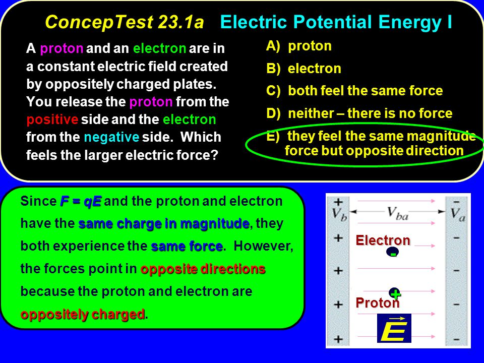 ConcepTest 23.1aElectric Potential Energy I ConcepTest 23.1a Electric Potential Energy I A) proton B) electron C) both feel the same force D) neither