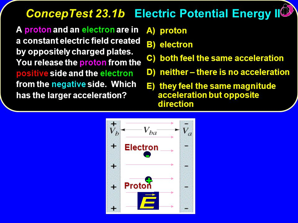 electron proton Electron Proton + - A) proton B) electron C) both feel the same acceleration D) neither – there is no acceleration E) they feel the same magnitude acceleration but opposite direction A proton and an electron are in a constant electric field created by oppositely charged plates.