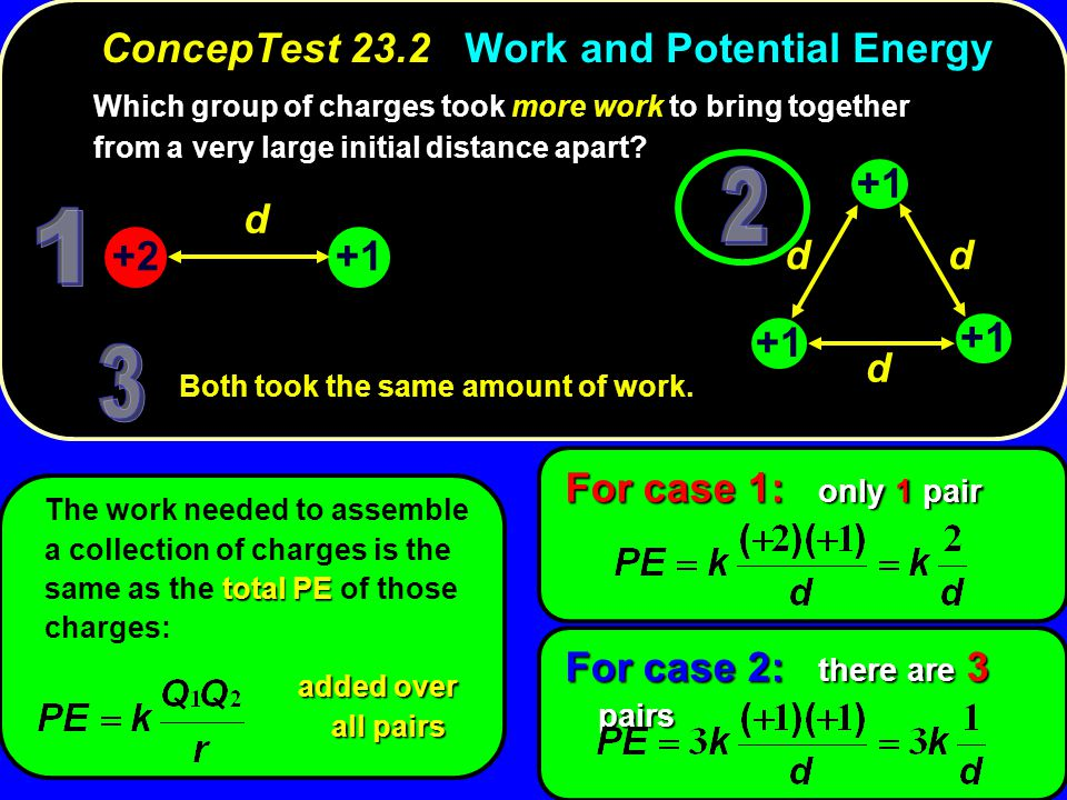 total PE The work needed to assemble a collection of charges is the same as the total PE of those charges: Which group of charges took more work to bring together from a very large initial distance apart.