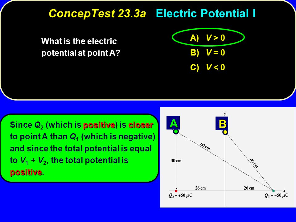 positivecloser positive Since Q 2 (which is positive) is closer to point A than Q 1 (which is negative) and since the total potential is equal to V 1 + V 2, the total potential is positive.