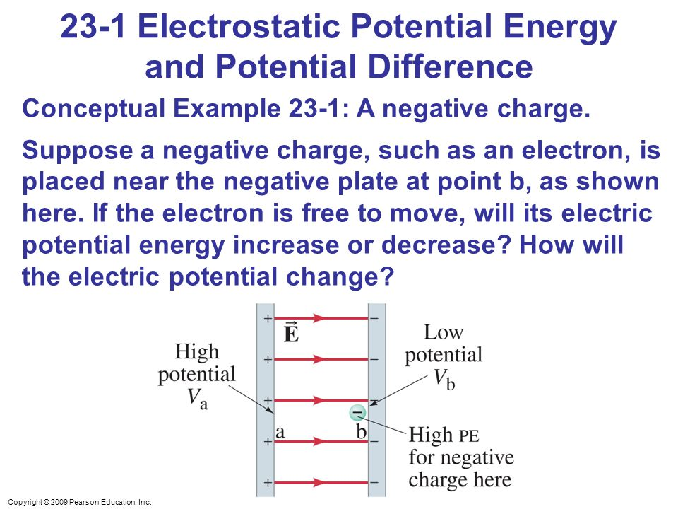 Copyright © 2009 Pearson Education, Inc. 23-1 Electrostatic Potential Energy and Potential Difference Conceptual Example 23-1: A negative charge. Supp