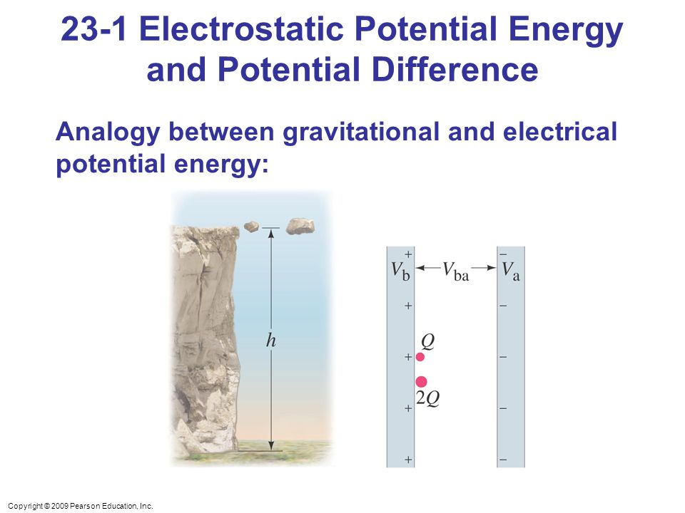 Copyright © 2009 Pearson Education, Inc. Analogy between gravitational and electrical potential energy: 23-1 Electrostatic Potential Energy and Potent