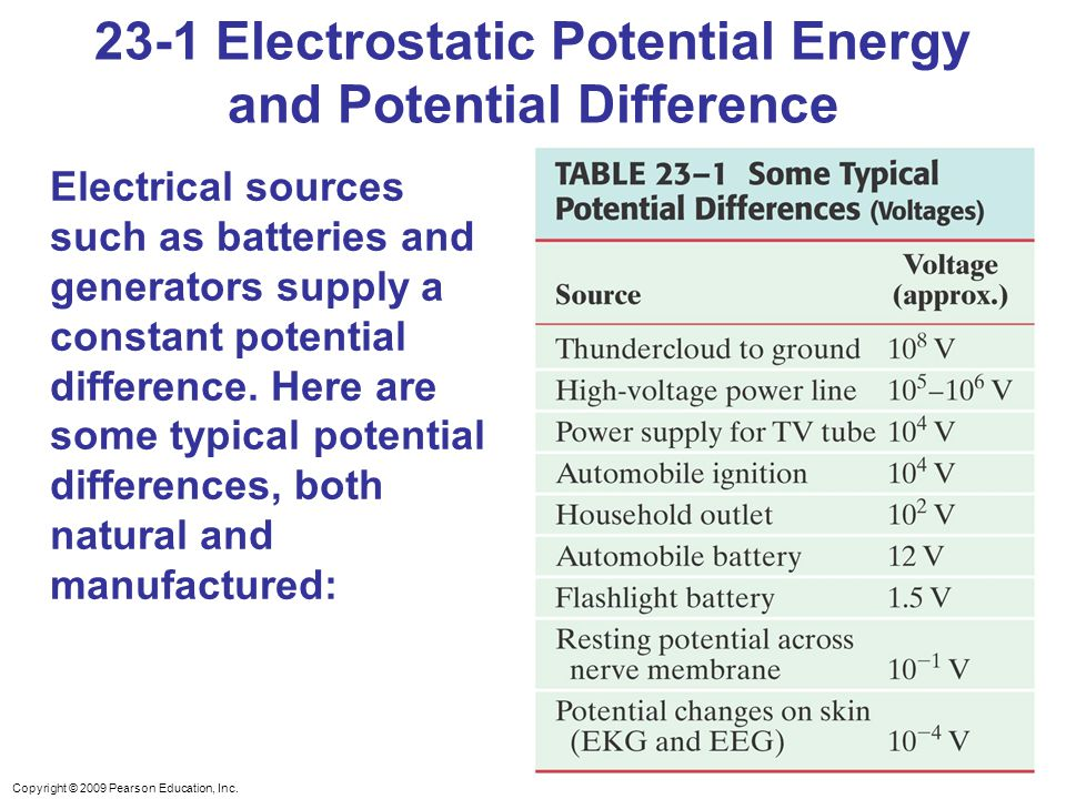 Copyright © 2009 Pearson Education, Inc. 23-1 Electrostatic Potential Energy and Potential Difference Electrical sources such as batteries and generat
