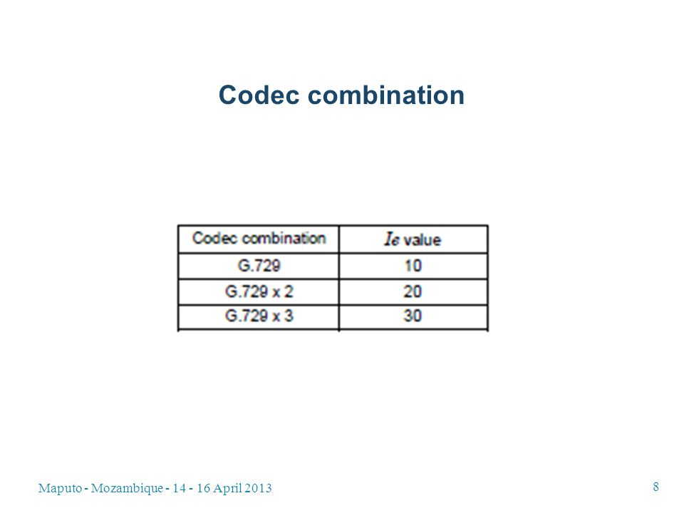 Maputo - Mozambique - 14 - 16 April 2013 9 E-Model Prediction of Echo and Delay Impairment