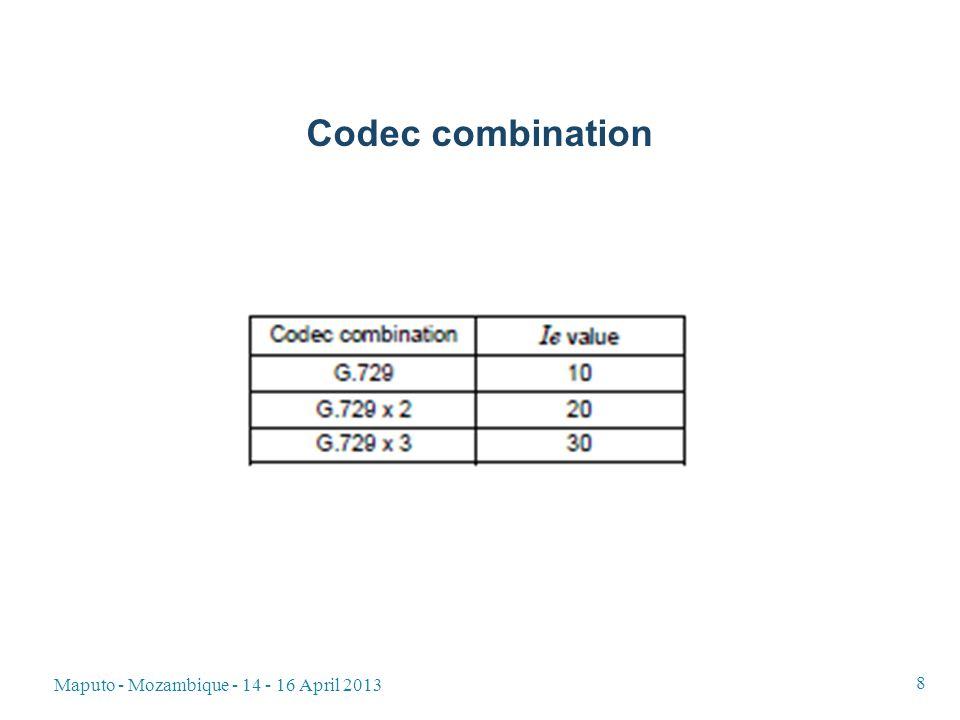 Maputo - Mozambique - 14 - 16 April 2013 19 Reference Configuration