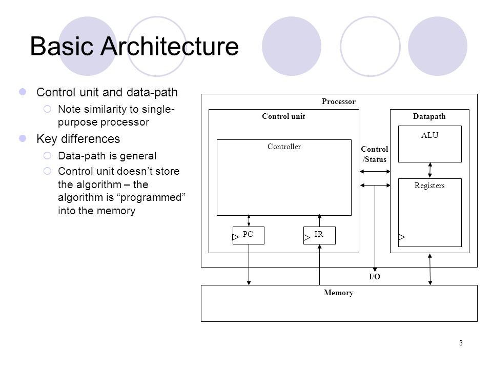 4 Data-path Operations Load  Read memory location into register ALU operation –Input certain registers through ALU, store back in register Store –Write register to memory location Processor Control unitDatapath ALU Registers IRPC Controller Memory I/O Control /Status 10...