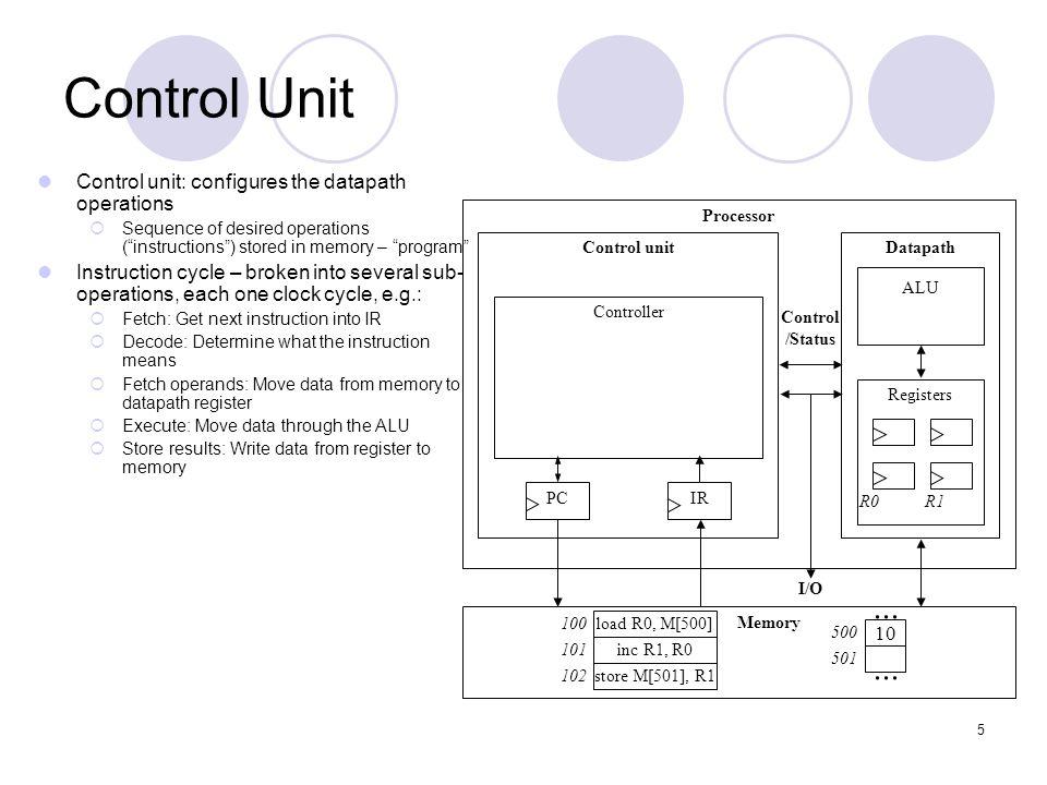 6 Control Unit Sub-Operations Fetch  Get next instruction into IR  PC: program counter, always points to next instruction  IR: holds the fetched instruction Processor Control unitDatapath ALU Registers IRPC Controller Memory I/O Control /Status 10...