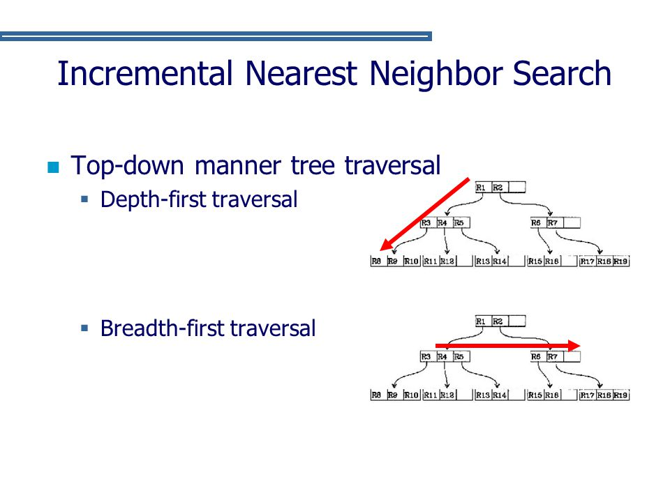 Incremental Nearest Neighbor Search Top-down manner tree traversal  Depth-first traversal  Breadth-first traversal