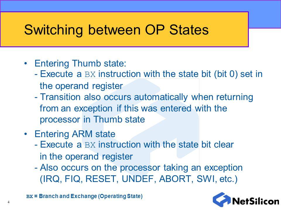 15 The Program Status Registers The ARM7TDMI contains a Current Program Status Register (CPSR), plus five Saved Program Status Registers (SPSR).