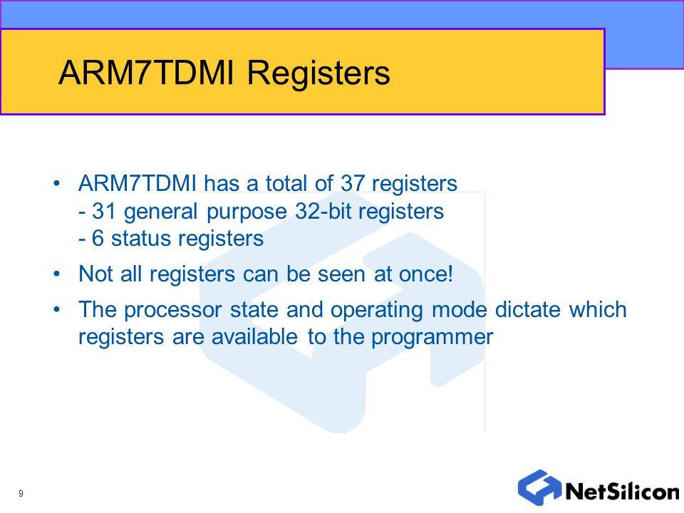 20 ARM State Register Set R0 R1 R2 R3 R4 R5 R6 R7 R8 R9 R10 R11 R12 SP LR PC CPSR R0 R1 R2 R3 R4 R5 R6 R7 R8_fiq R9_fiq R10_fiq R11_fiq R12_fiq SP_fiq LR_fiq PC CPSR R0 R1 R2 R3 R4 R5 R6 R7 R8 R9 R10 R11 R12 SP_svc LR_svc PC CPSR R0 R1 R2 R3 R4 R5 R6 R7 R8 R9 R10 R11 R12 SP_abt LR_abt PC CPSR R0 R1 R2 R3 R4 R5 R6 R7 R8 R9 R10 R11 R12 SP_irq LR_irq PC CPSR R0 R1 R2 R3 R4 R5 R6 R7 R8 R9 R10 R11 R12 SP_und LR_und PC CPSR SPSR_fiqSPSR_svcSPSR_abtSPSR_irqSPSR_und System & UserFIQSupervisorAbortIRQUndefined Banked Registers Saved CPSR CPSR PC Saved PC CPSR PC