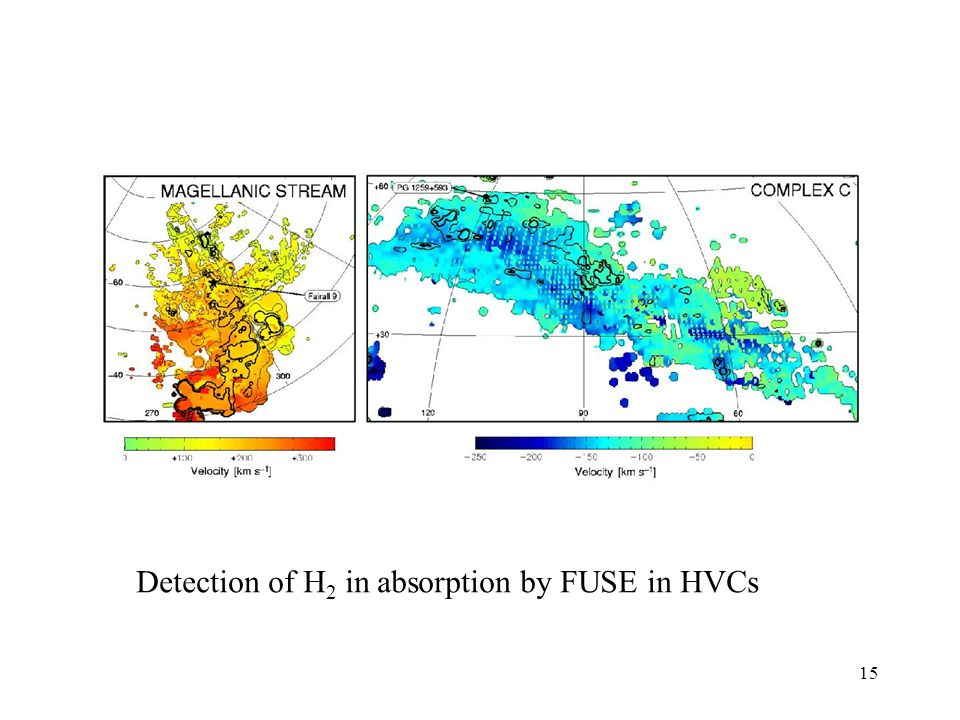 15 Detection of H 2 in absorption by FUSE in HVCs