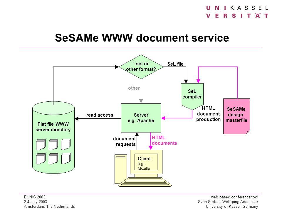 EUNIS 2003web based conference tool 2-4 July 2003Sven Stefani, Wolfgang Adamczak Amsterdam, The NetherlandsUniversity of Kassel, Germany Evaluation process 1 2 3 4 5