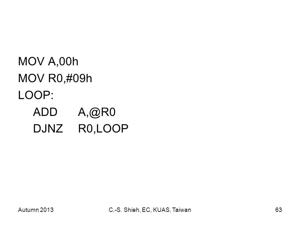 Autumn 2013C.-S. Shieh, EC, KUAS, Taiwan63 MOVA,00h MOVR0,#09h LOOP: ADDA,@R0 DJNZR0,LOOP