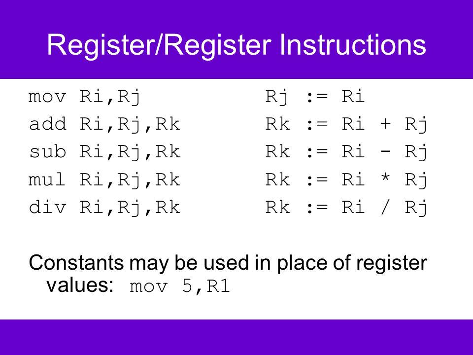 Register/Register Instructions mov Ri,Rj Rj := Ri add Ri,Rj,Rk Rk := Ri + Rj sub Ri,Rj,RkRk := Ri - Rj mul Ri,Rj,Rk Rk := Ri * Rj div Ri,Rj,RkRk := Ri / Rj Constants may be used in place of register values: mov 5,R1