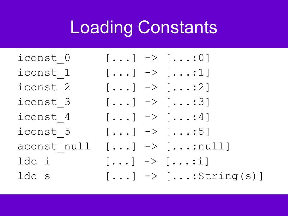 Loading Constants iconst_0 [...] -> [...:0] iconst_1 [...] -> [...:1] iconst_2 [...] -> [...:2] iconst_3 [...] -> [...:3] iconst_4 [...] -> [...:4] iconst_5 [...] -> [...:5] aconst_null [...] -> [...:null] ldc i[...] -> [...:i] ldc s [...] -> [...:String(s)]