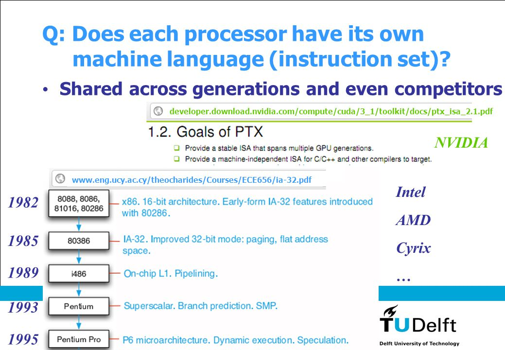 Q: Does each processor have its own machine language (instruction set)? Shared across generations and even competitors www.eng.ucy.ac.cy/theocharides/