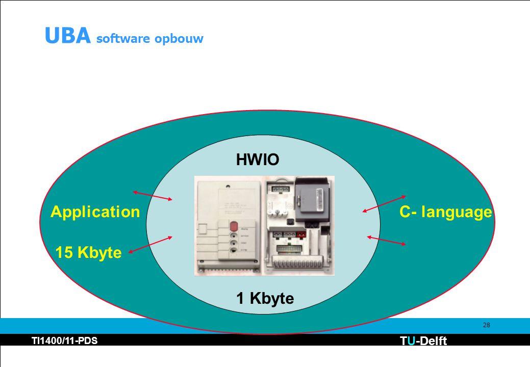 TU-Delft TI1400/11-PDS 28 UBA software opbouw HWIO Application 1 Kbyte 15 Kbyte C- language