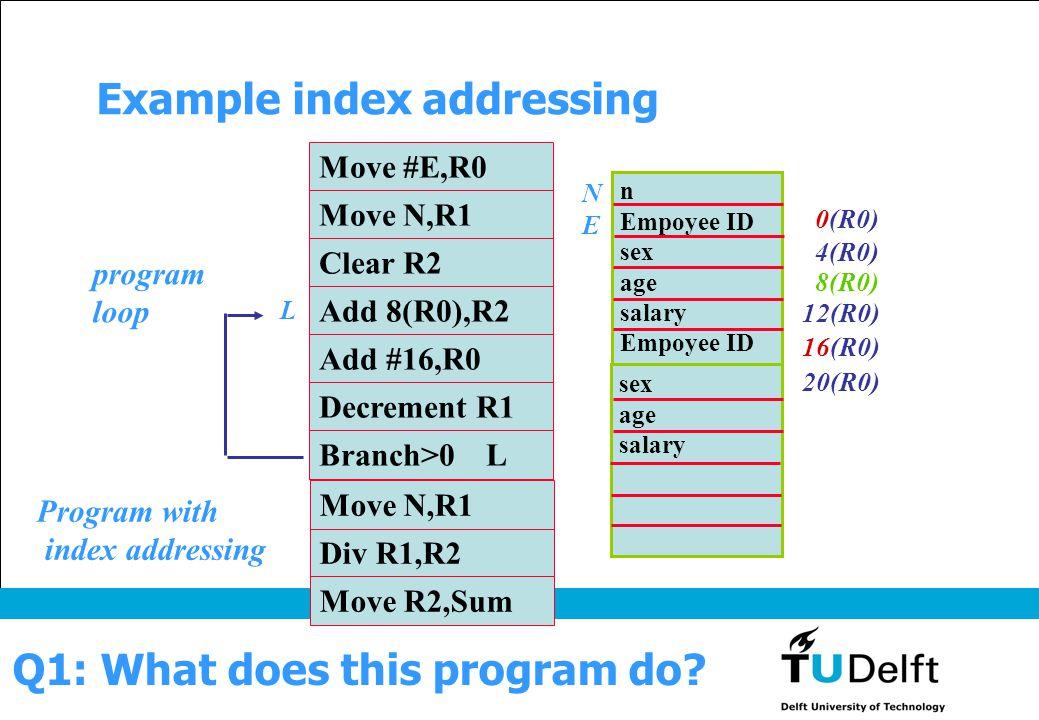 Example index addressing NENE Program with index addressing program loop sex age salary n Empoyee ID sex age salary Empoyee ID L Move #E,R0 Move N,R1 Clear R2 Add 8(R0),R2 Add #16,R0 Decrement R1 Branch>0 L Div R1,R2 Move R2,Sum Move N,R1 0(R0) 4(R0) 8(R0) 12(R0) 16(R0) 20(R0) Q1: What does this program do?
